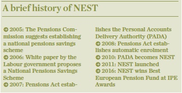 a brief history of nest
