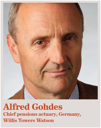 Alfred Gohdes