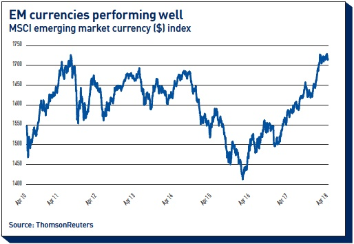 em currencies performing well