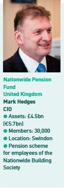 nationwide pension fund
