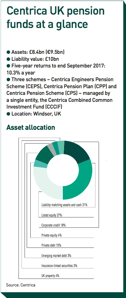 centrica uk pension funds at a glance