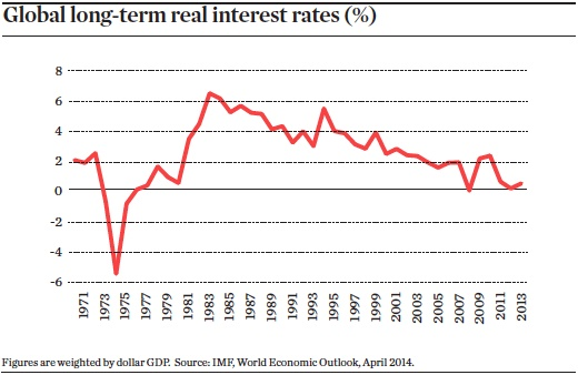 Global long-term real interest rates