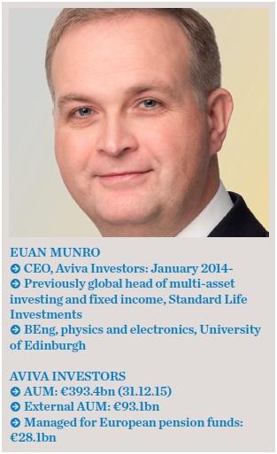 Strategically Speaking: Aviva Investors | Magazine | IPE