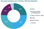 bfinance equity mandate search breakdown