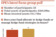 IPE's latest focus group poll