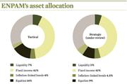 enpams asset allocation