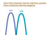 Schemes set to turn cashflow negative
