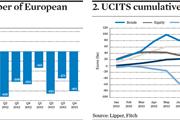 european fund flows