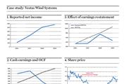 Case study: Vestas Wind Systems