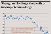 Shenguan Holdings: the perils of incomplete knowledge