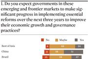 Essential reforms