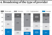 Broadening of the type of provider