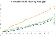 BlackRock ETF industry growth chart