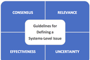 TTIP schema for defining systems-level issues