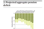 Pensions In  Ireland: Needing a break 2