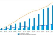 PRI signatory growth