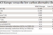 The MSCI Europe versus the low-carbon alternative (backtest)
