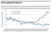 Diverging fortunes