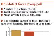 IPE's latest focus group poll