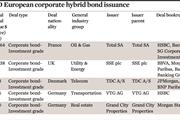 2. 2015 YTD European corporate hybrid bond issuance