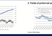 sell versus buy imbalance