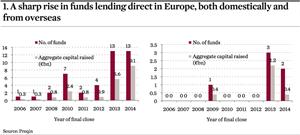 Credit: Debt Markets & Private Equity   Magazine   IPE