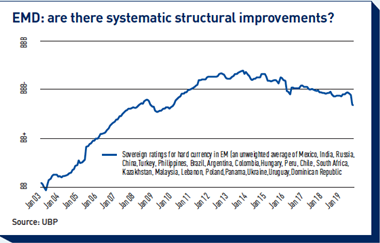 emd are there systematic structural improvements